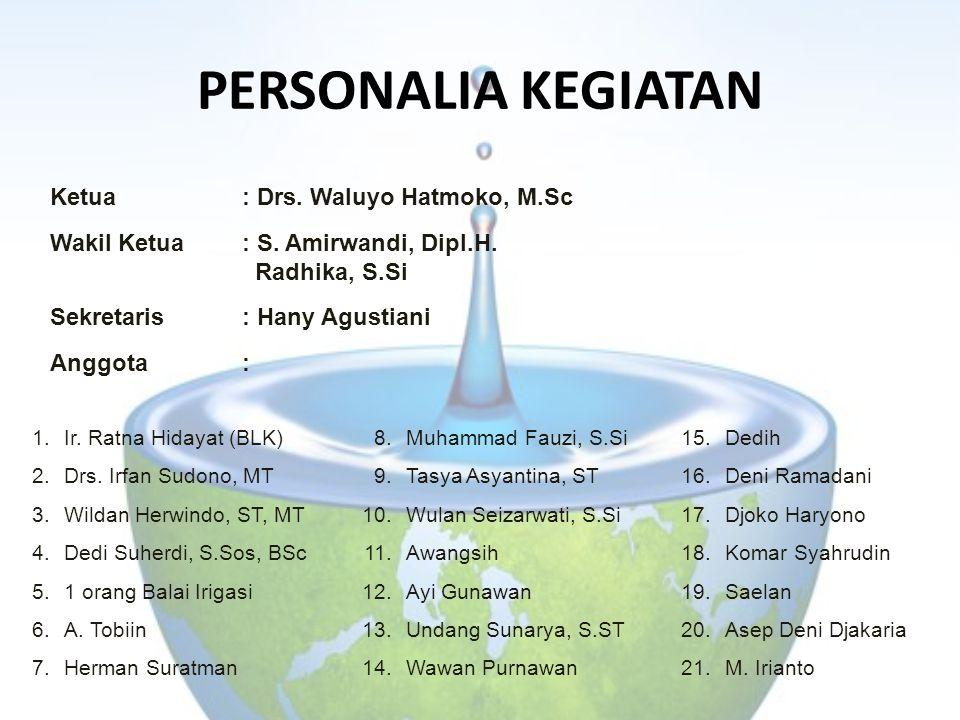 PERSONALIA KEGIATAN 1.Ir. Ratna Hidayat (BLK)8.Muhammad Fauzi, S.Si15.Dedih 2.Drs. Irfan Sudono, MT9.Tasya Asyantina, ST16.Deni Ramadani 3.Wildan Herw