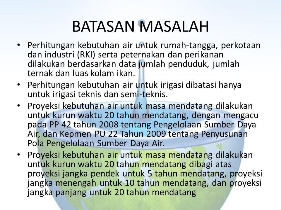KEGIATAN DAN HASIL YANG SUDAH ADA Kunjungan ke daerah untuk pengumpulan data dan peta dengan lokasi : Semarang Cirebon Serang Jakarta