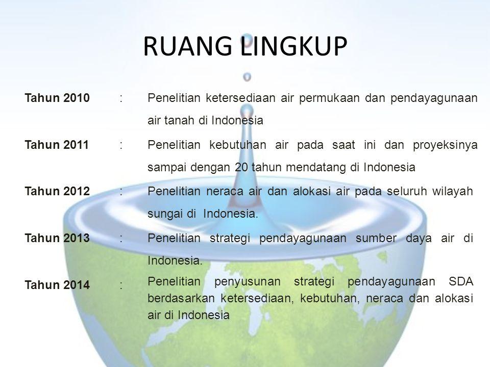 RUANG LINGKUP Tahun 2010: Penelitian ketersediaan air permukaan dan pendayagunaan air tanah di Indonesia Tahun 2011: Penelitian kebutuhan air pada saa