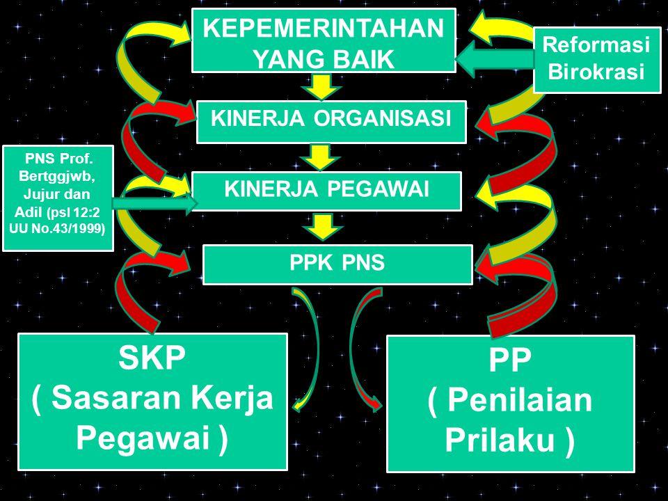 PRINSIP PPK PNS a. objektif; b. terukur; c. akuntabel... d. partisipatif; dan e. transparan.