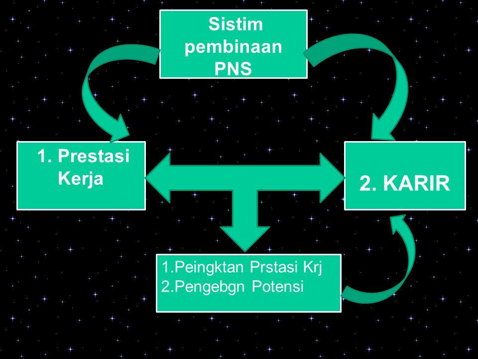 PENILAIAN SKP 3.D alam hal SKP tidak tercapai yang diakibatkan oleh faktor diluar kemampuan individu PNS maka penilaian didasarkan pada pertimbangan kondisi penyebabnya.