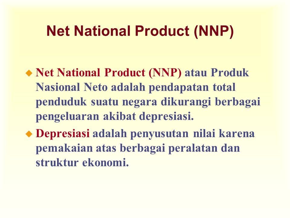 Net National Product (NNP) u Net National Product (NNP) atau Produk Nasional Neto adalah pendapatan total penduduk suatu negara dikurangi berbagai pengeluaran akibat depresiasi.