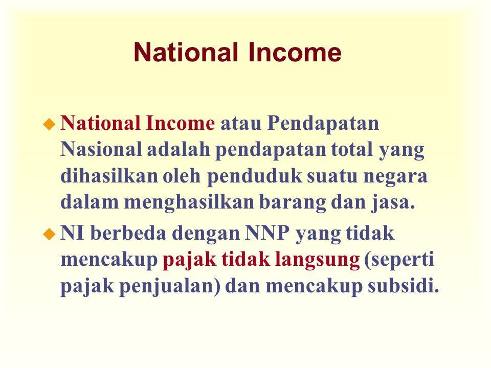National Income u National Income atau Pendapatan Nasional adalah pendapatan total yang dihasilkan oleh penduduk suatu negara dalam menghasilkan barang dan jasa.