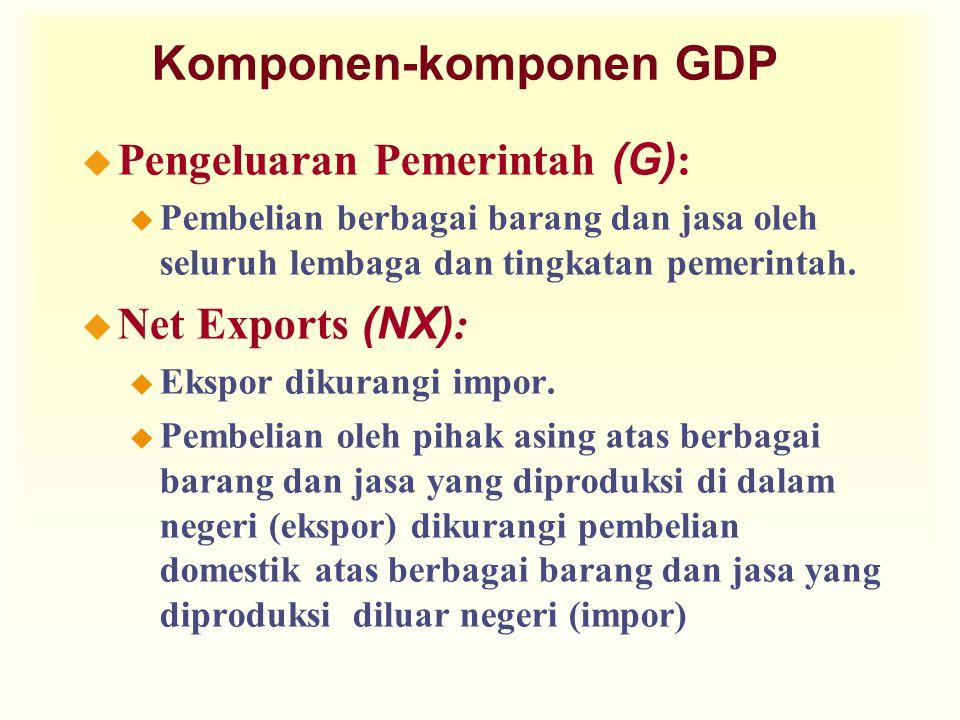 Komponen-komponen GDP  Pengeluaran Pemerintah (G) : u Pembelian berbagai barang dan jasa oleh seluruh lembaga dan tingkatan pemerintah.  Net Exports
