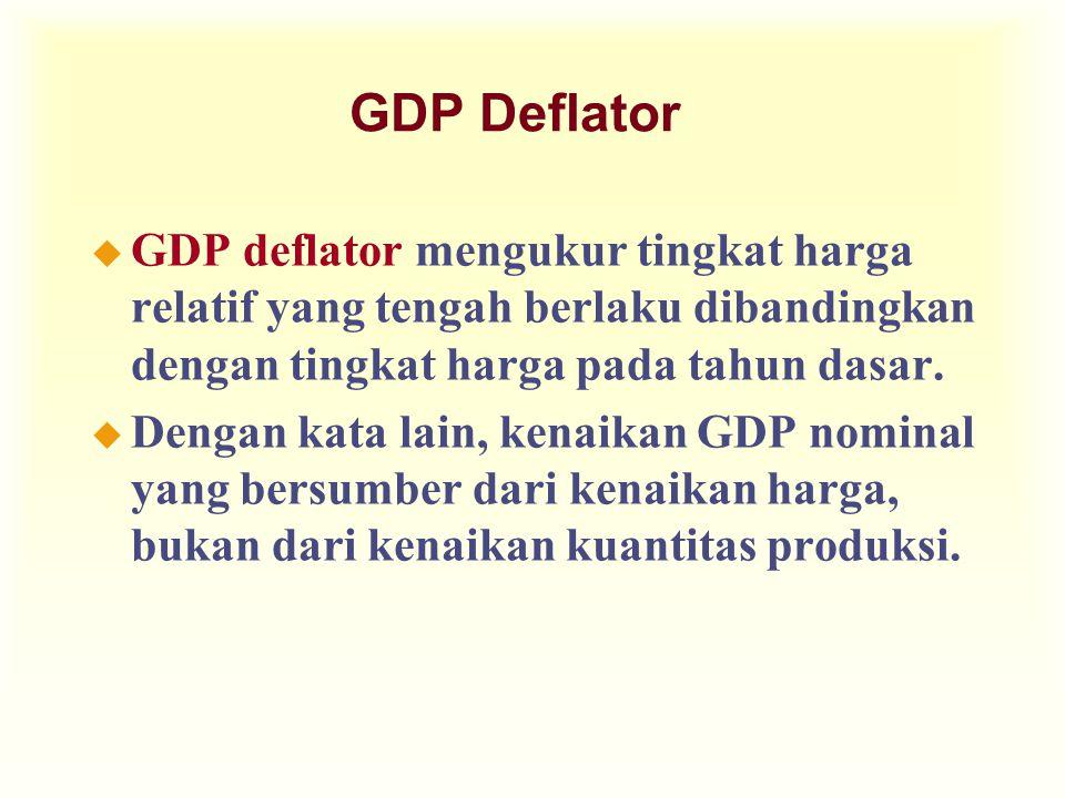GDP Deflator u GDP deflator mengukur tingkat harga relatif yang tengah berlaku dibandingkan dengan tingkat harga pada tahun dasar. u Dengan kata lain,