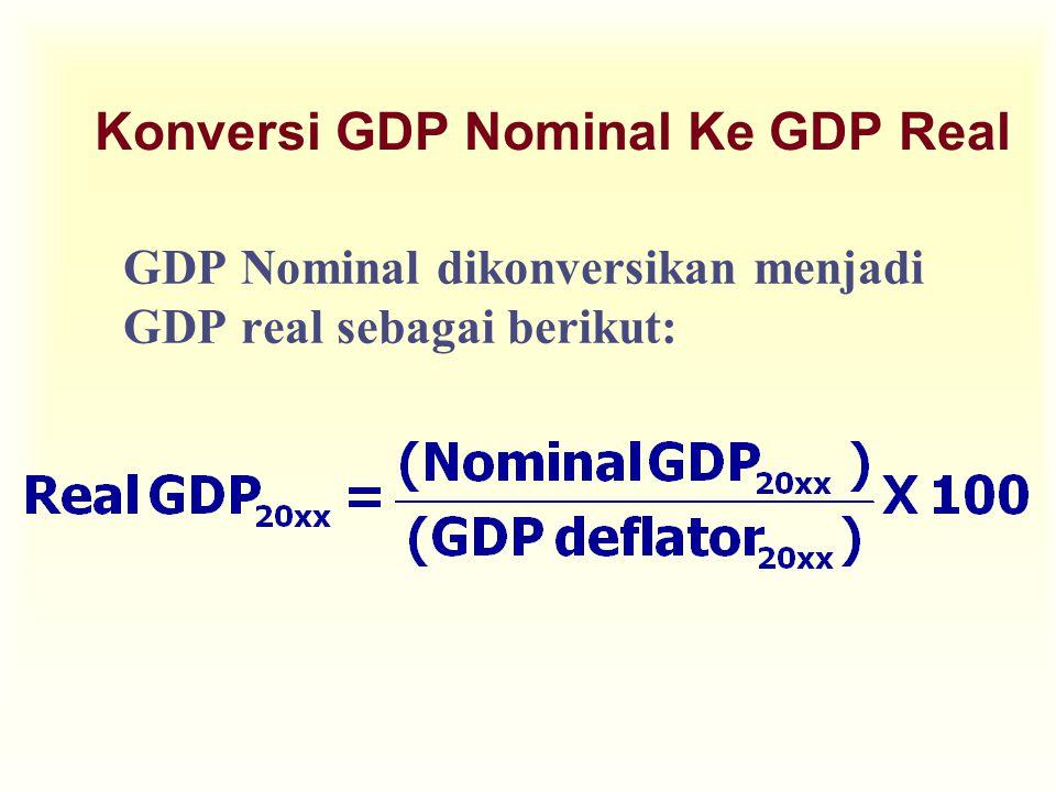 Konversi GDP Nominal Ke GDP Real GDP Nominal dikonversikan menjadi GDP real sebagai berikut: