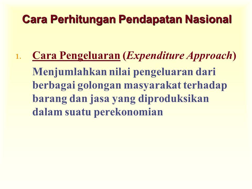 Cara Perhitungan Pendapatan Nasional 1.