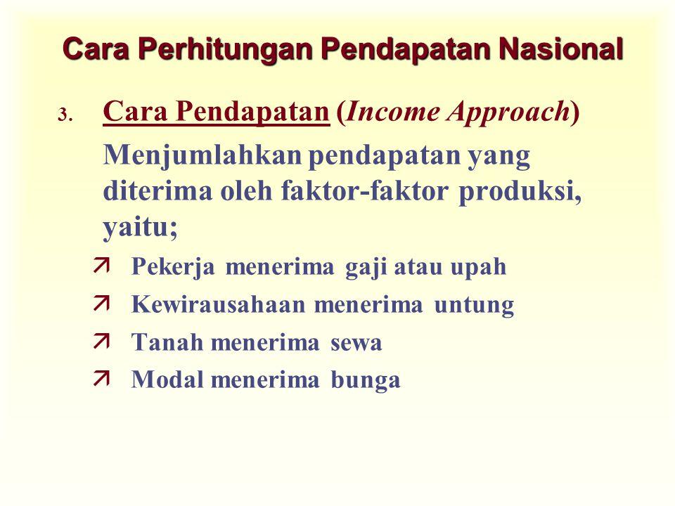 Cara Perhitungan Pendapatan Nasional 3. Cara Pendapatan (Income Approach) Menjumlahkan pendapatan yang diterima oleh faktor-faktor produksi, yaitu; äP