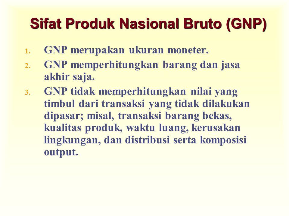 Sifat Produk Nasional Bruto (GNP) 1. GNP merupakan ukuran moneter. 2. GNP memperhitungkan barang dan jasa akhir saja. 3. GNP tidak memperhitungkan nil