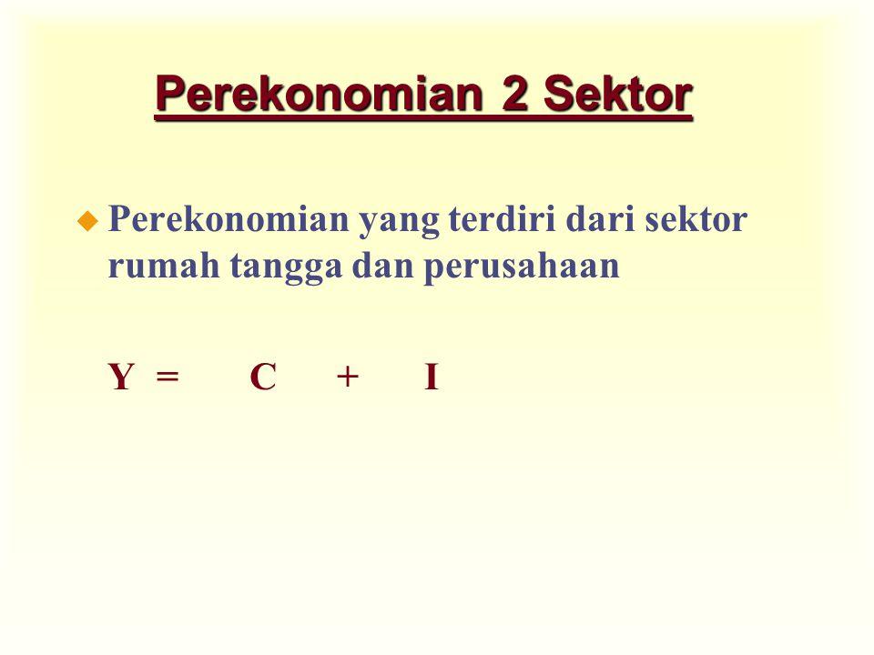Perekonomian 2 Sektor u Perekonomian yang terdiri dari sektor rumah tangga dan perusahaan Y=C+IY=C+I