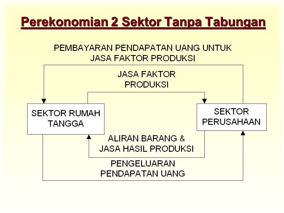 Perekonomian 2 Sektor Tanpa Tabungan
