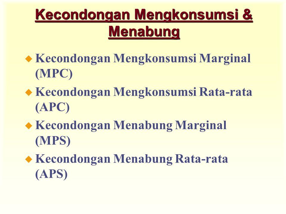 Kecondongan Mengkonsumsi & Menabung u Kecondongan Mengkonsumsi Marginal (MPC) u Kecondongan Mengkonsumsi Rata-rata (APC) u Kecondongan Menabung Margin