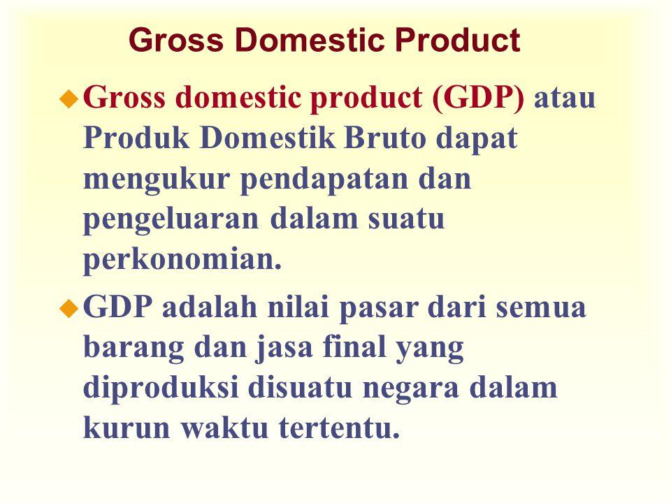 u Gross domestic product (GDP) atau Produk Domestik Bruto dapat mengukur pendapatan dan pengeluaran dalam suatu perkonomian. u GDP adalah nilai pasar