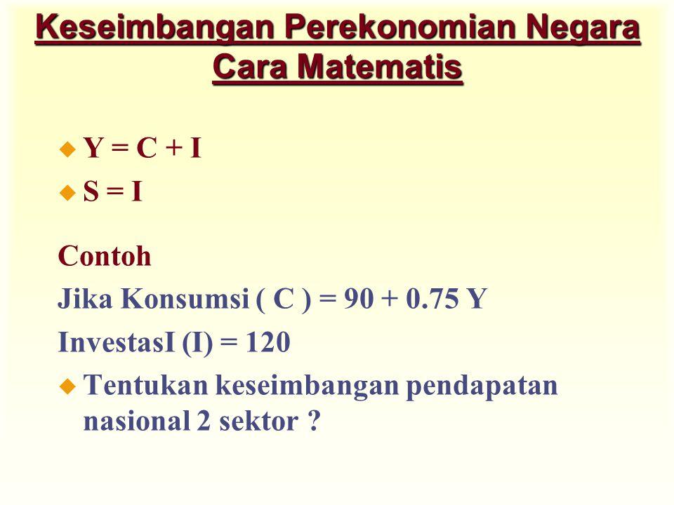 Keseimbangan Perekonomian Negara Cara Matematis u Y = C + I u S = I Contoh Jika Konsumsi ( C ) = 90 + 0.75 Y InvestasI (I) = 120 u Tentukan keseimbangan pendapatan nasional 2 sektor ?