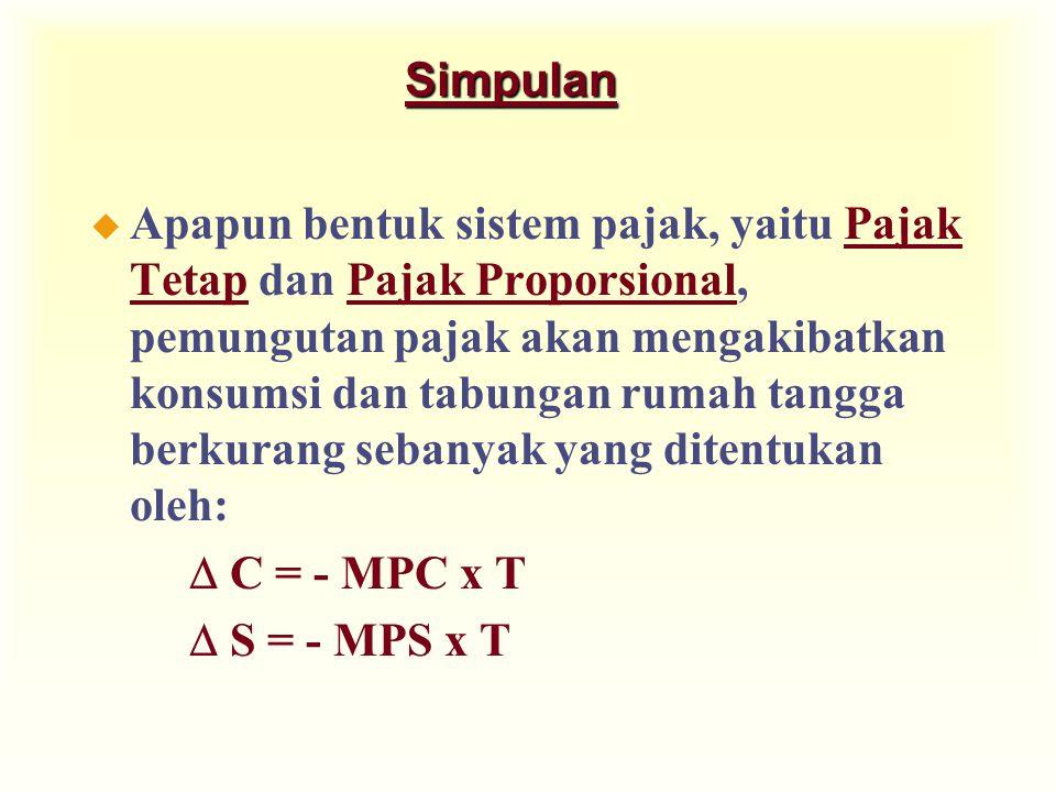 Simpulan u Apapun bentuk sistem pajak, yaitu Pajak Tetap dan Pajak Proporsional, pemungutan pajak akan mengakibatkan konsumsi dan tabungan rumah tangga berkurang sebanyak yang ditentukan oleh:  C = - MPC x T  S = - MPS x T