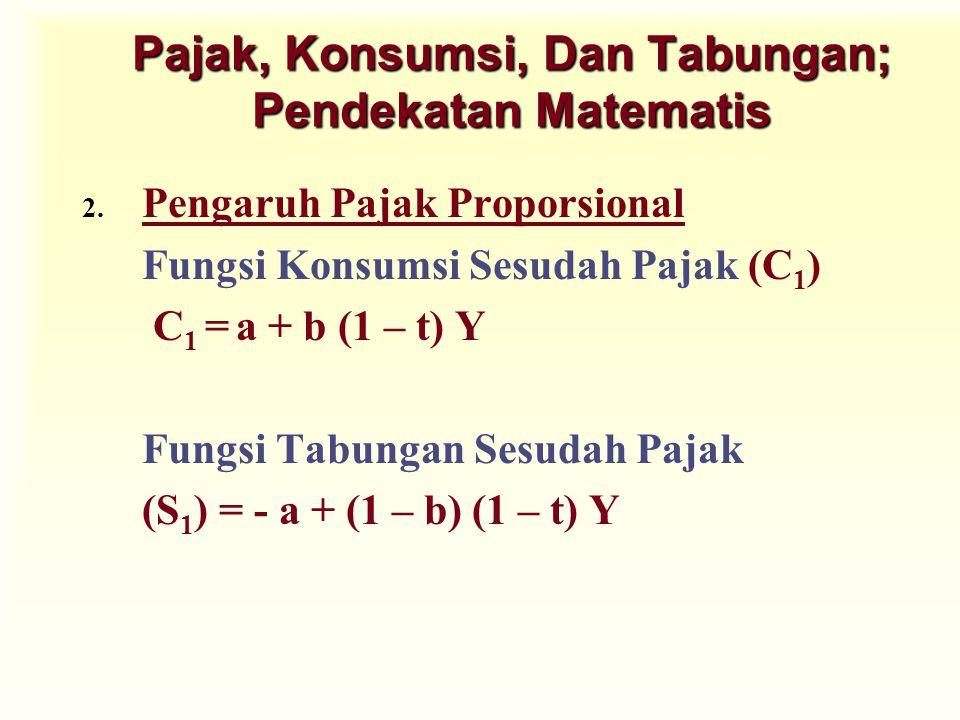 Pajak, Konsumsi, Dan Tabungan; Pendekatan Matematis 2. Pengaruh Pajak Proporsional Fungsi Konsumsi Sesudah Pajak (C 1 ) C 1 = a + b (1 – t) Y Fungsi T