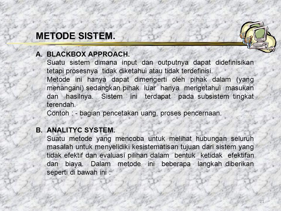 21 METODE SISTEM. A. BLACKBOX APPROACH. Suatu sistem dimana input dan outputnya dapat didefinisikan tetapi prosesnya tidak diketahui atau tidak terdef