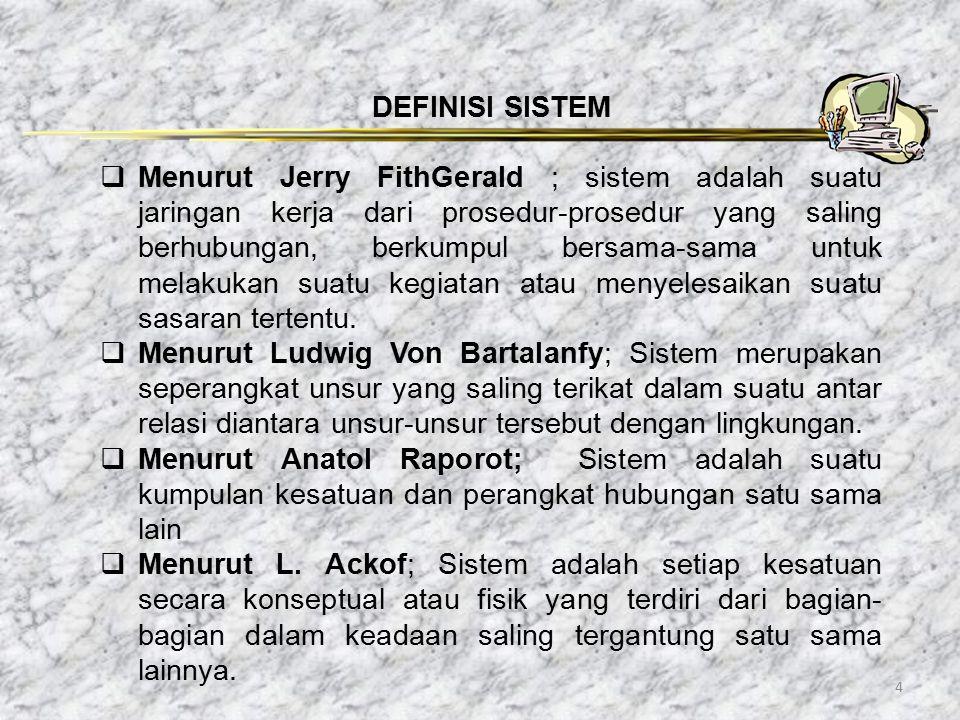 5 Syarat-Syarat Sistem : A.Sistem harus dibentuk untuk menyelesaikan tujuan.
