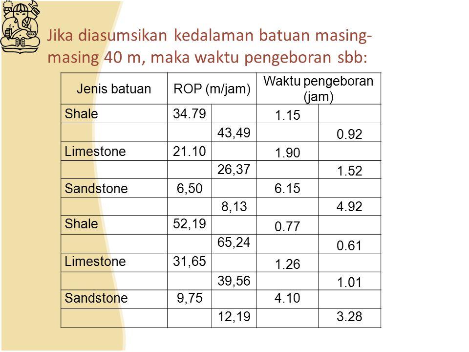 Jika diasumsikan kedalaman batuan masing- masing 40 m, maka waktu pengeboran sbb: Jenis batuanROP (m/jam) Waktu pengeboran (jam) Shale34.79 1.15 43,49