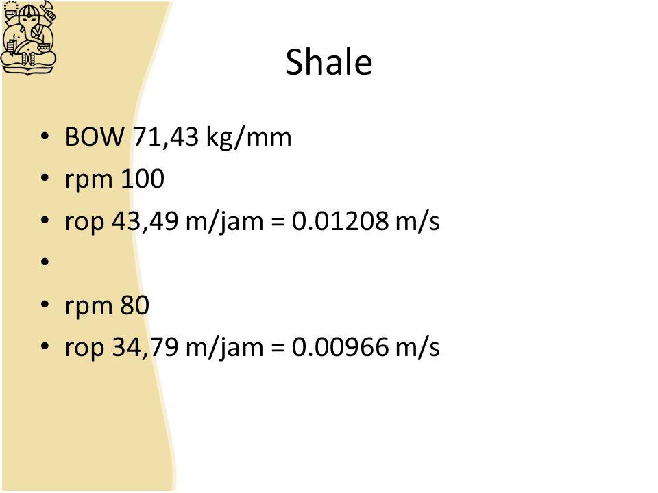 Shale BOW 71,43 kg/mm rpm 100 rop 43,49 m/jam = 0.01208 m/s rpm 80 rop 34,79 m/jam = 0.00966 m/s