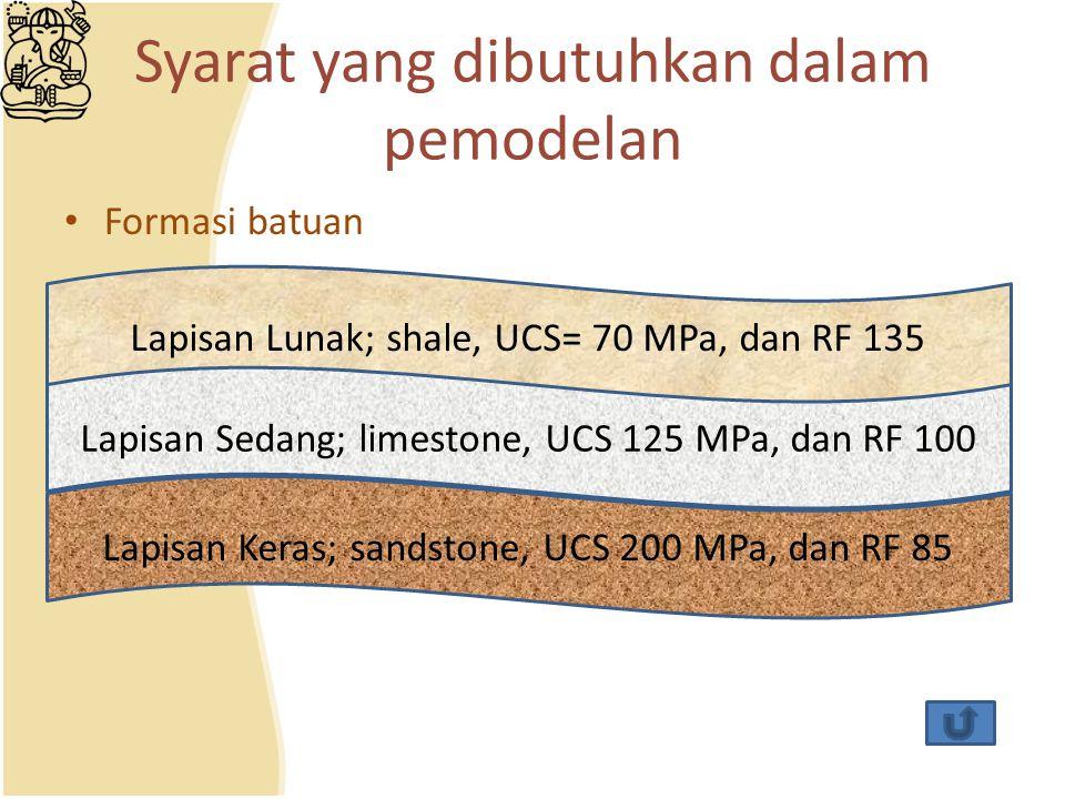 Syarat yang dibutuhkan dalam pemodelan Formasi batuan Lapisan Lunak; shale, UCS= 70 MPa, dan RF 135 Lapisan Sedang; limestone, UCS 125 MPa, dan RF 100