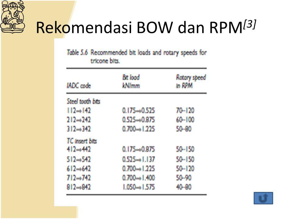 Rekomendasi BOW dan RPM [3]