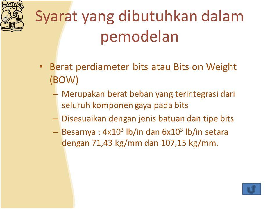 Syarat yang dibutuhkan dalam pemodelan Berat perdiameter bits atau Bits on Weight (BOW) – Merupakan berat beban yang terintegrasi dari seluruh kompone