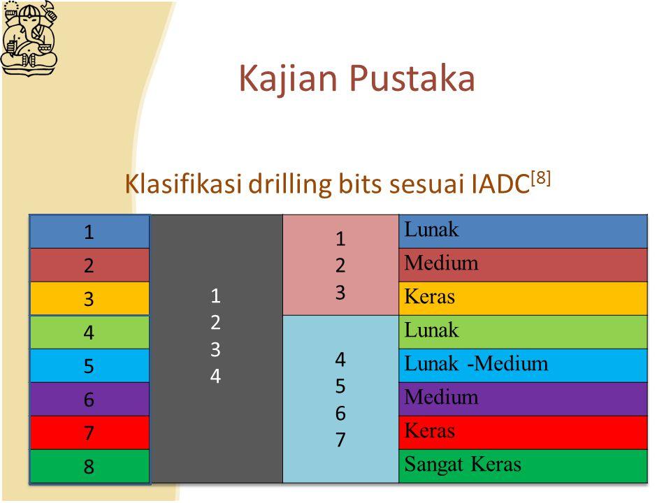 Klasifikasi drilling bits sesuai IADC [8] Kajian Pustaka