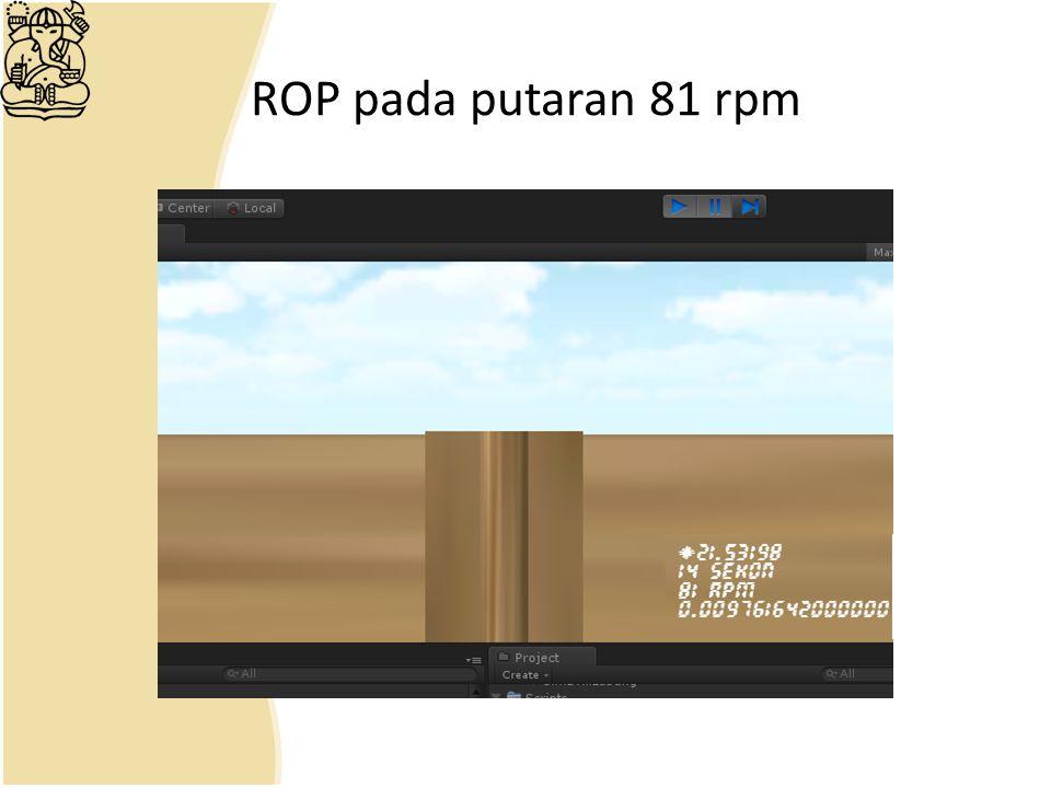 ROP pada putaran 81 rpm