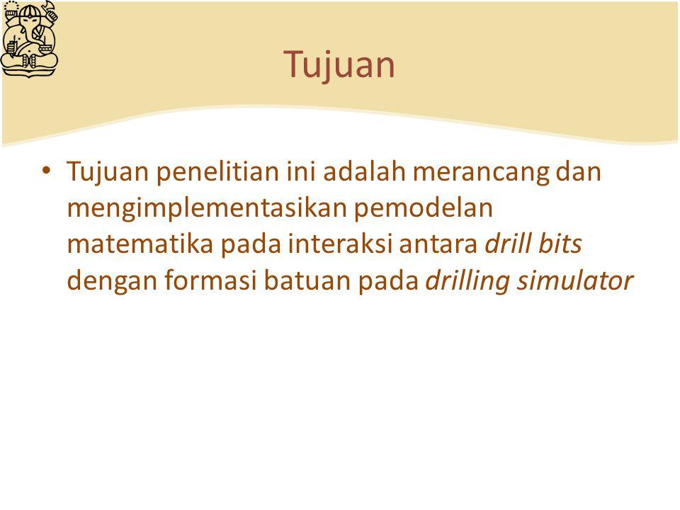 Tipe drilling bits: 1.Roller-cone bits [4] atau rolling cutter bits [1] 2.Fixed-cutter bits [4] atau drag bits [1].