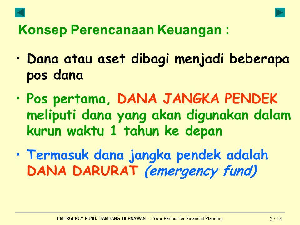 EMERGENCY FUND: BAMBANG HERNAWAN - Your Partner for Financial Planning 3 / 14 Dana atau aset dibagi menjadi beberapa pos dana Pos pertama, DANA JANGKA PENDEK meliputi dana yang akan digunakan dalam kurun waktu 1 tahun ke depan Termasuk dana jangka pendek adalah DANA DARURAT (emergency fund) Konsep Perencanaan Keuangan :