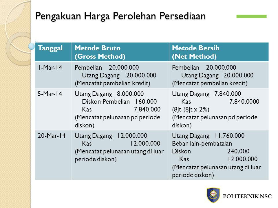 Pengakuan Harga Perolehan Persediaan POLITEKNIK NSC TanggalMetode Bruto (Gross Method) Metode Bersih (Net Method) 1-Mar-14Pembelian 20.000.000 Utang D