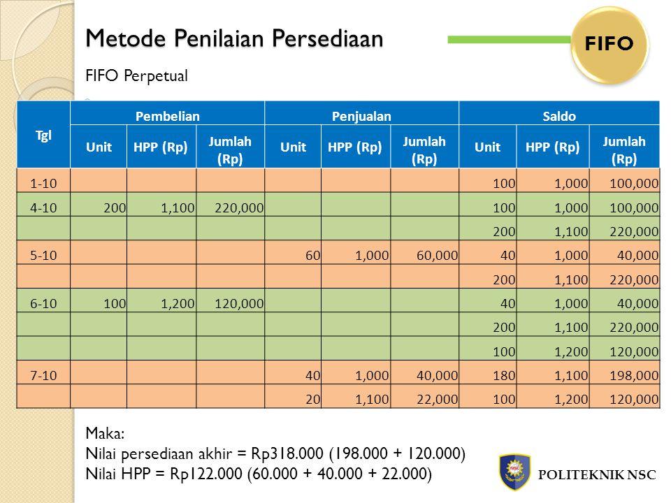 Metode Penilaian Persediaan POLITEKNIK NSC FIFO FIFO Perpetual Tgl PembelianPenjualanSaldo UnitHPP (Rp) Jumlah (Rp) UnitHPP (Rp) Jumlah (Rp) UnitHPP (