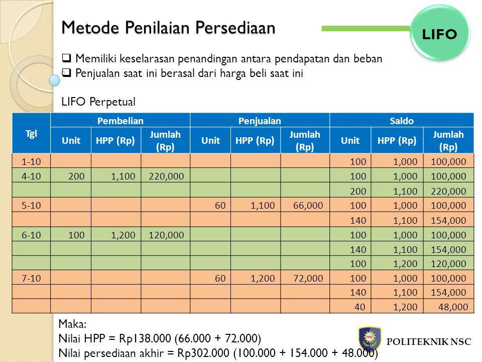 Metode Penilaian Persediaan POLITEKNIK NSC LIFO  Memiliki keselarasan penandingan antara pendapatan dan beban  Penjualan saat ini berasal dari harga