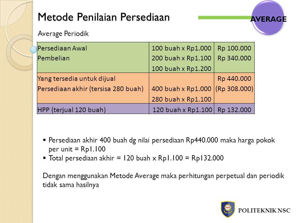 Metode Penilaian Persediaan POLITEKNIK NSC Average Periodik  Persediaan akhir 400 buah dg nilai persediaan Rp440.000 maka harga pokok per unit = Rp1.