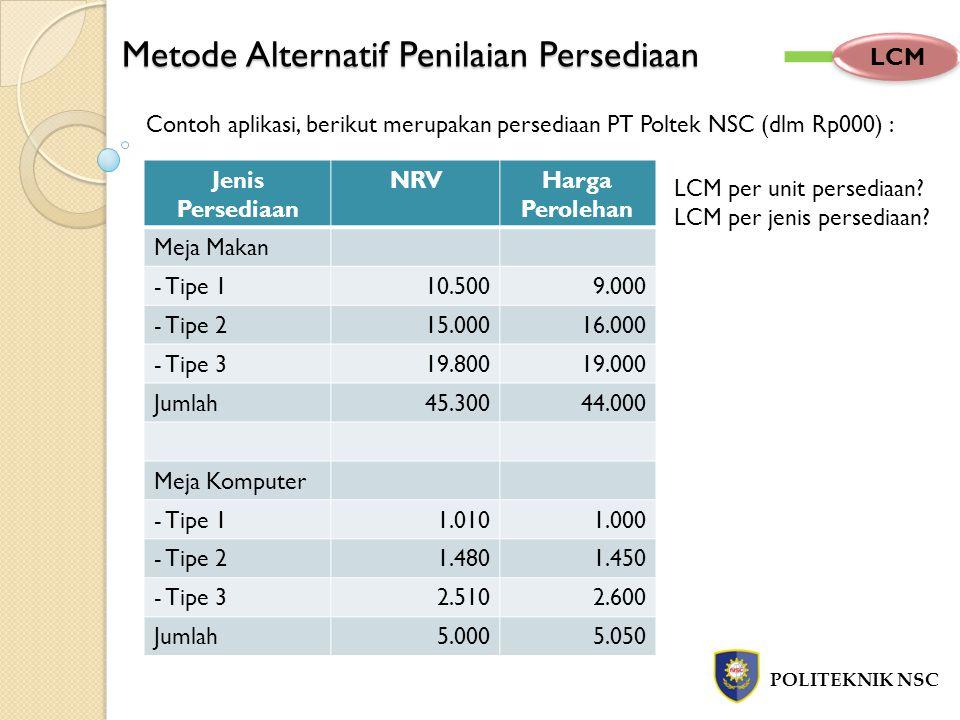 Metode Alternatif Penilaian Persediaan POLITEKNIK NSC LCM Jenis Persediaan NRVHarga Perolehan Meja Makan - Tipe 110.5009.000 - Tipe 215.00016.000 - Ti