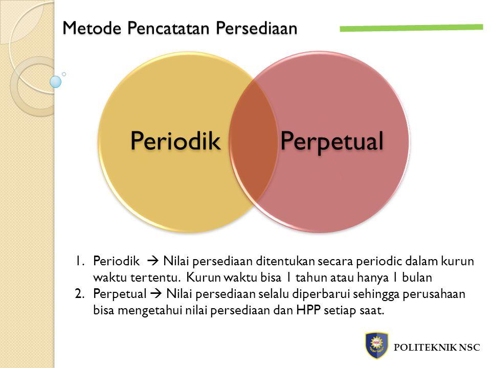 Metode Penilaian Persediaan POLITEKNIK NSC LIFO Periodik LIFO perpetual dan LIFO periodik hasilnya tidak selalu sama, yaitu :  Persediaan akhir = 280 buah (sama)  Harga persediaan akhir = Rp298.000 (Rp302 untuk LIFO Perpetual)  Unit yang terjual = 120 buah (sama)  Harga unit yang terjual = Rp142.000 (Rp138.000 untuk LIFO Perpetual) Tidak sama krn pd metode perpetual disesuaikan terus menerus, sedangkan metode periodik tidak LIFO Persediaan Awal100 buah x Rp1.000Rp 100.000 Pembelian200 buah x Rp1.100Rp 340.000 100 buah x Rp1.200 Yang tersedia untuk dijual Rp 440.000 Persediaan akhir (tersisa 280 buah)100 buah x Rp1.000(Rp 298.000) 180 buah x Rp1.100 HPP (terjual 120 buah) 100 buah x Rp1.200Rp 142.000 20 buah x Rp1.100