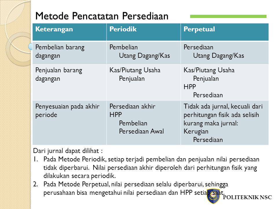 Metode Pencatatan Persediaan POLITEKNIK NSC KeteranganPeriodikPerpetual Pembelian barang dagangan Pembelian Utang Dagang/Kas Persediaan Utang Dagang/K