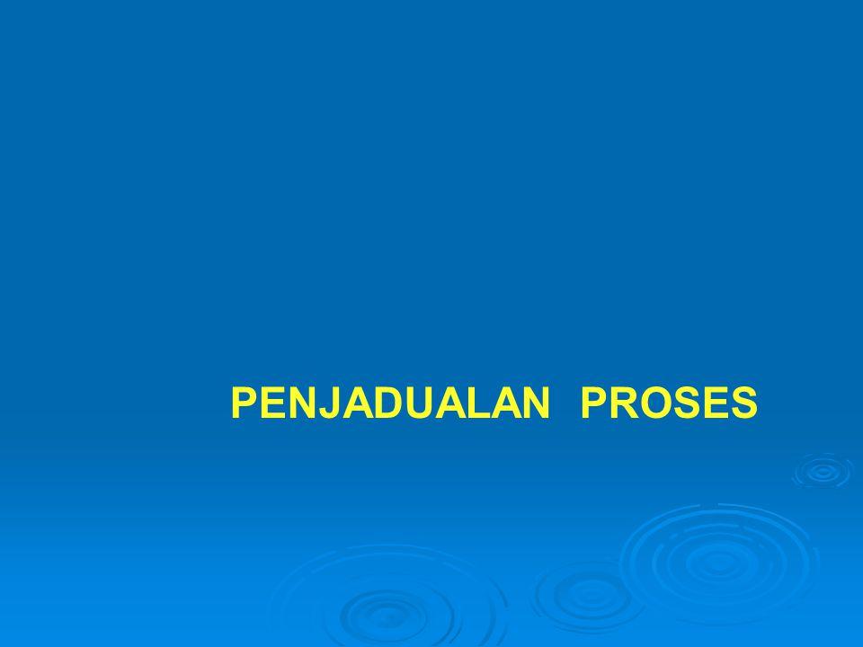 Konsed Dasar Penjadualan Proses Tujuan dari multiprogramming adalah untuk memiliki sejumlah proses yang berjalan pada sepanjang waktu, untuk memaksimalkan penggunaan CPU.