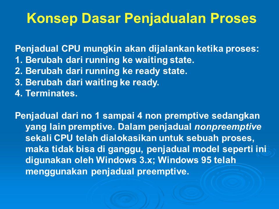 Konsep dasar Penjadualan Proses Dispatcher adalah modul yang memberikan kontrol CPU kepada proses yang fungsinya adalah: 1.Alih Konteks 2.Switching to user mode.