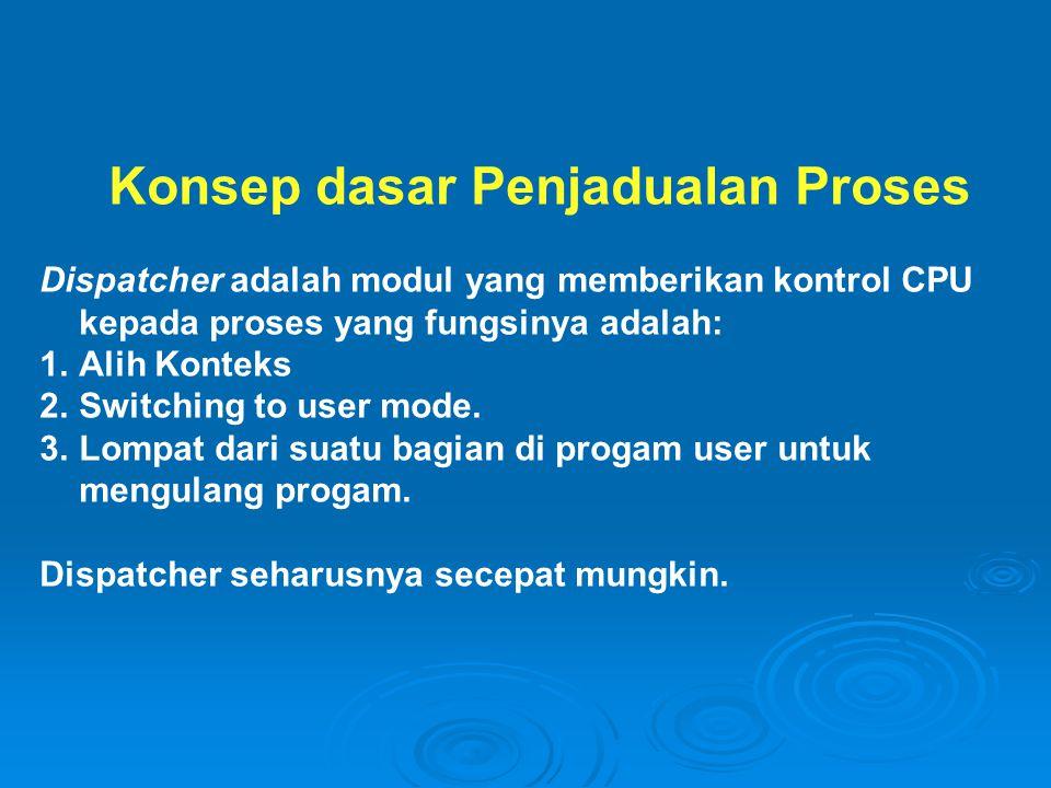 Kriteria Penjadual Kriteria yang biasanya digunakan dalam memilih adalah: 1.CPU utilization: kita ingin menjaga CPU sesibuk mungkin.
