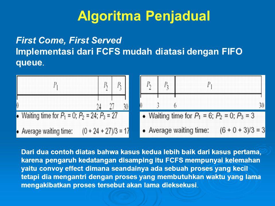 Algoritma Penjadual First Come, First Served Implementasi dari FCFS mudah diatasi dengan FIFO queue.
