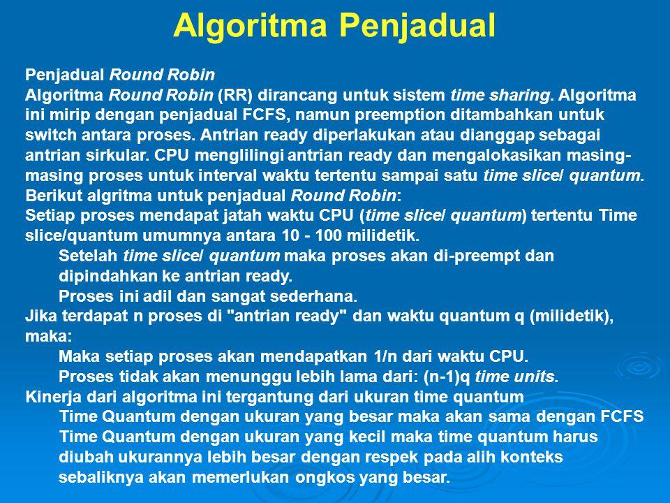 Algoritma Penjadual Penjadualan Multiprocessor Multiprocessor membutuhkan penjadualan yang lebih rumit karena mempunyai banyak kemungkinan yang dicoba tidak seperti pada processor tunggal.