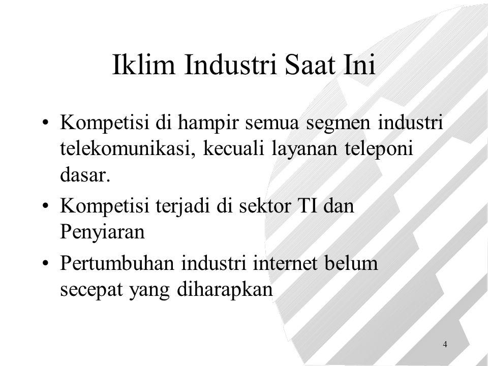 4 Iklim Industri Saat Ini Kompetisi di hampir semua segmen industri telekomunikasi, kecuali layanan teleponi dasar. Kompetisi terjadi di sektor TI dan