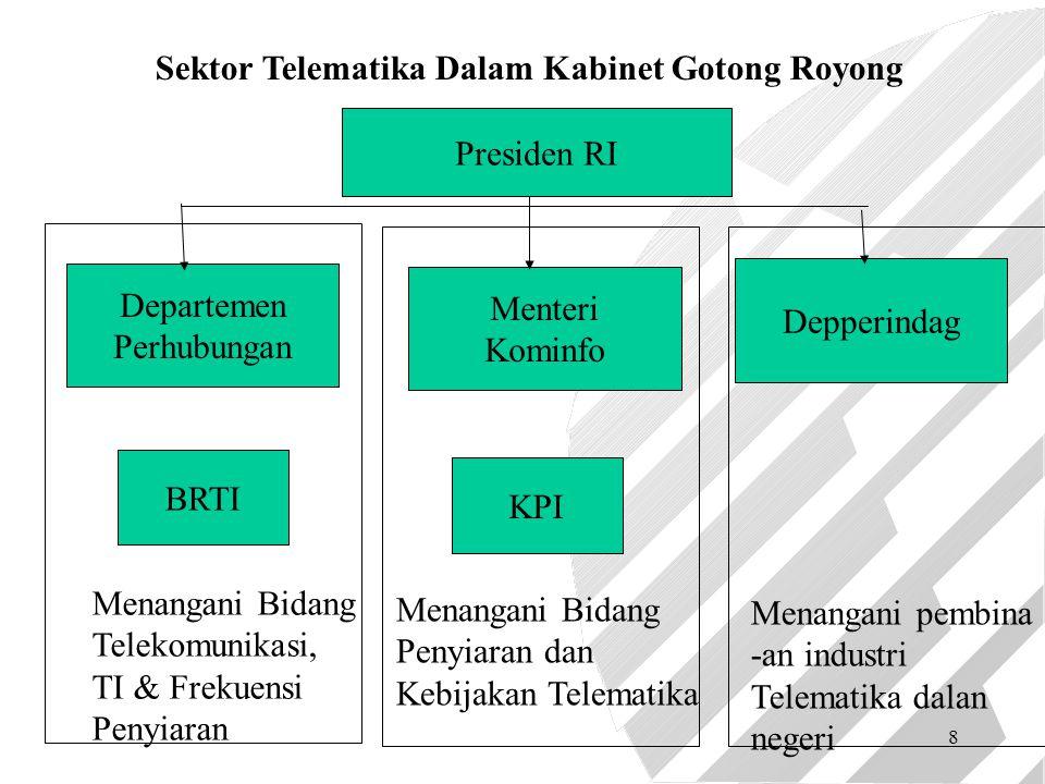 8 Presiden RI Departemen Perhubungan Depperindag Menteri Kominfo BRTI KPI Menangani Bidang Telekomunikasi, TI & Frekuensi Penyiaran Menangani Bidang P