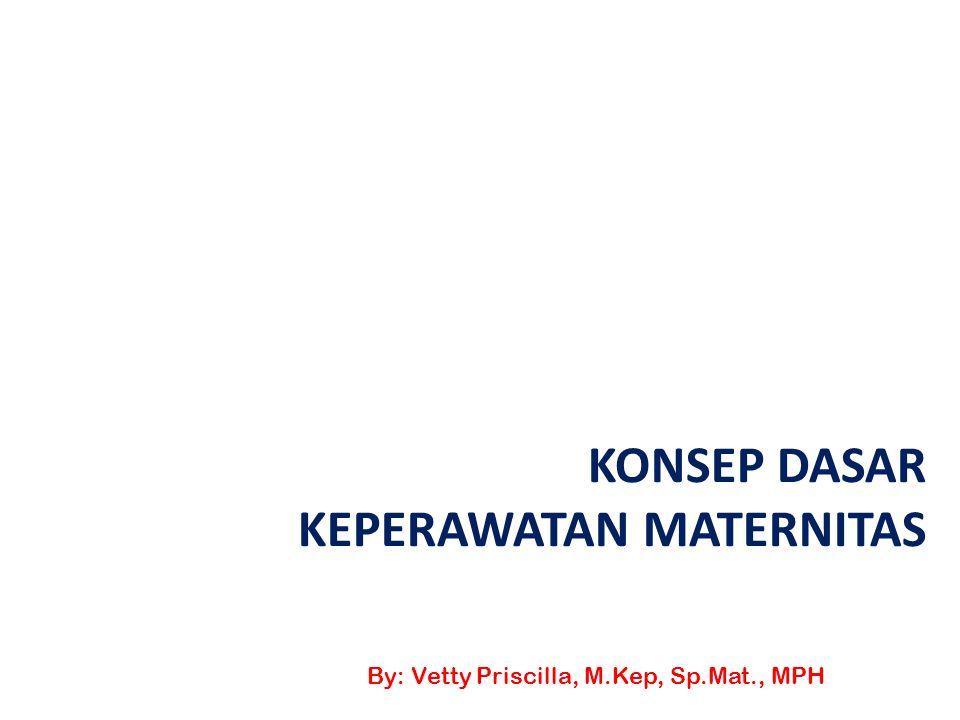 KONSEP DASAR KEPERAWATAN MATERNITAS By: Vetty Priscilla, M.Kep, Sp.Mat., MPH