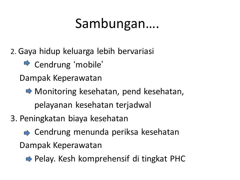 Sambungan…. 2. Gaya hidup keluarga lebih bervariasi Cendrung 'mobile' Dampak Keperawatan Monitoring kesehatan, pend kesehatan, pelayanan kesehatan ter