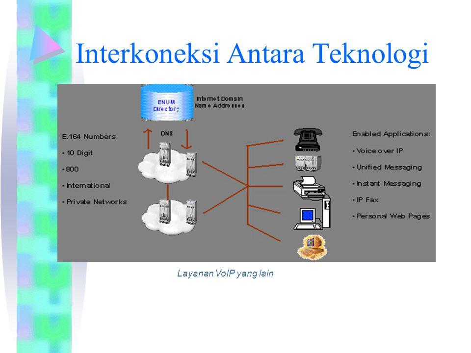 Interkoneksi Antara Teknologi Layanan VoIP yang lain