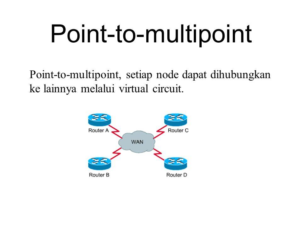 Point-to-multipoint Point-to-multipoint, setiap node dapat dihubungkan ke lainnya melalui virtual circuit.