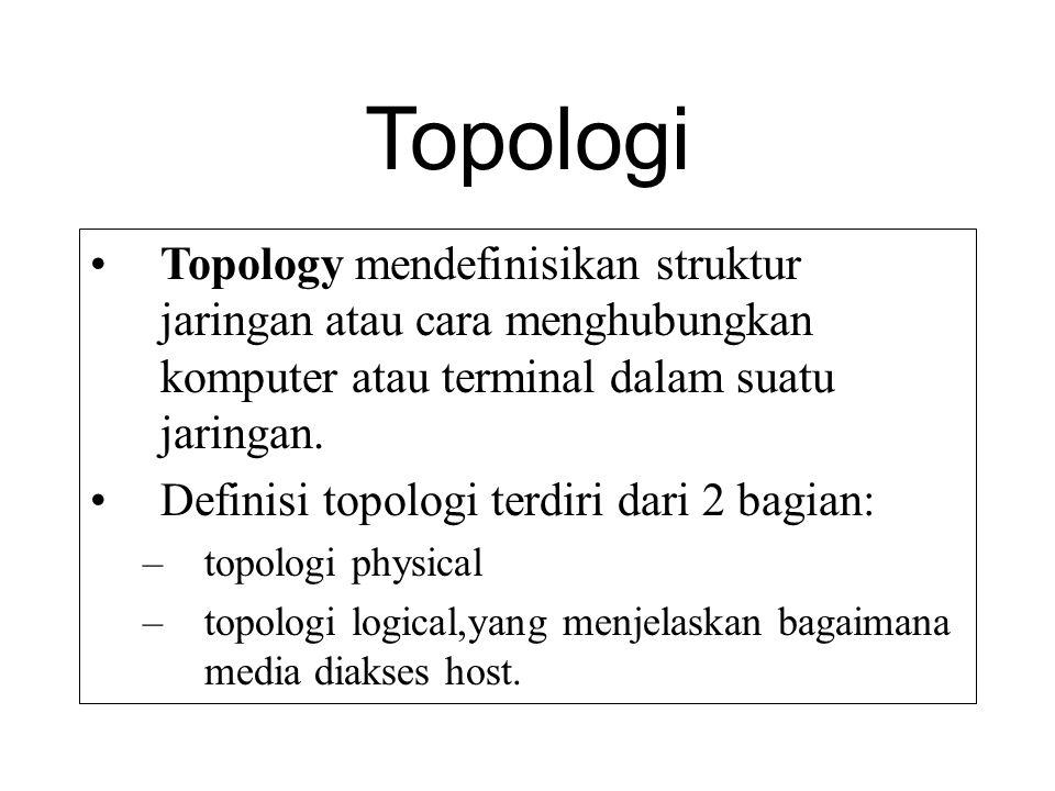Topologi Topology mendefinisikan struktur jaringan atau cara menghubungkan komputer atau terminal dalam suatu jaringan. Definisi topologi terdiri dari